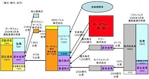 softbank_TOB3.jpg